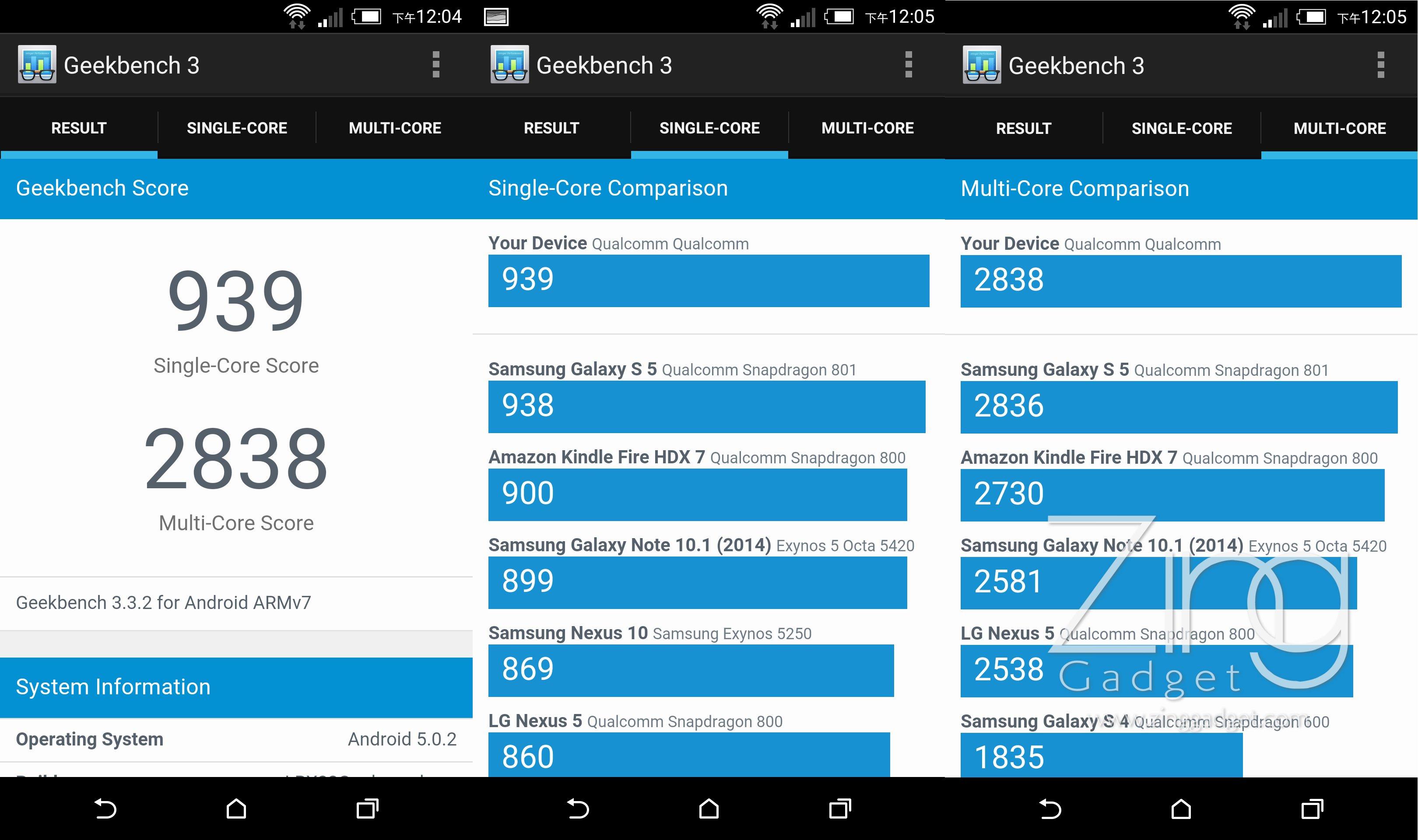 HTC M8 EYE Review T3