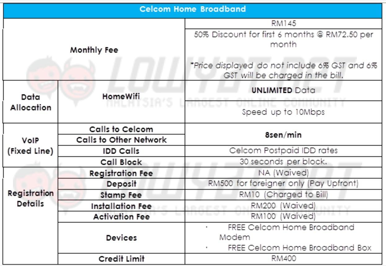 Celcom-Fixed-Broadband-Plan
